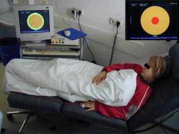Headaches and Biofeedback