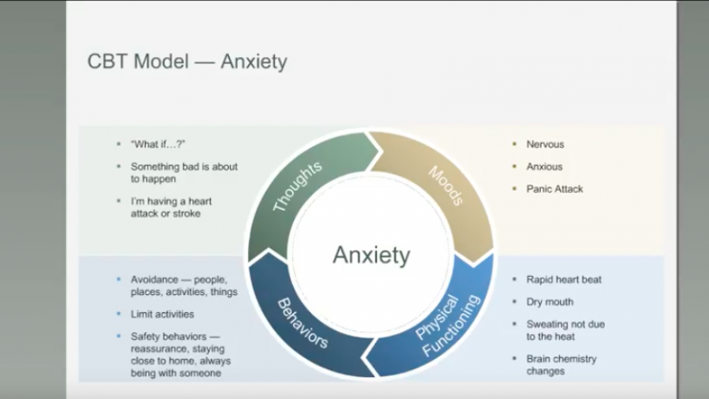 CBT for Anxiety and Depression
